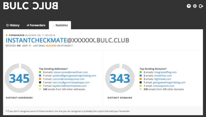 bulc-club-statistics