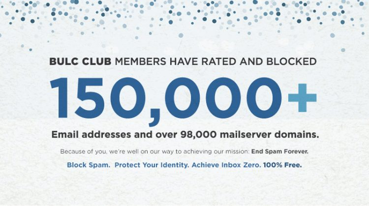 150,000+ Email Addresses Rated and Blocked